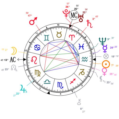 Astrotheme_fUT83St76zRq