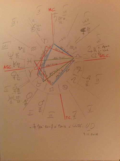 mai-2017-configurations-astro